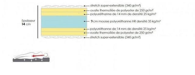 WHITE LABEL - Matelas en mousse-WHITE LABEL-Matelas 120 * 200 cm EXCELLENCE LITERIE épaisseur