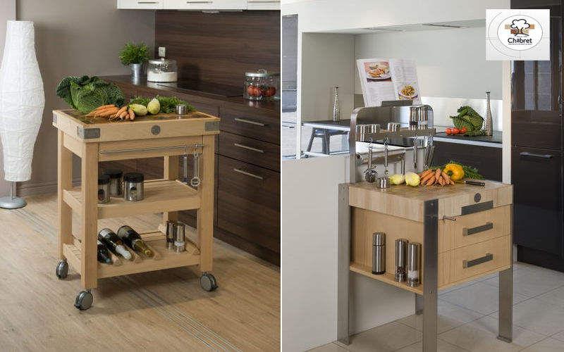 CHABRET Tajo de cocina Salvaencimeras & trincheros Equipo de la cocina    